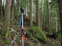 The Basics of Land Surveying